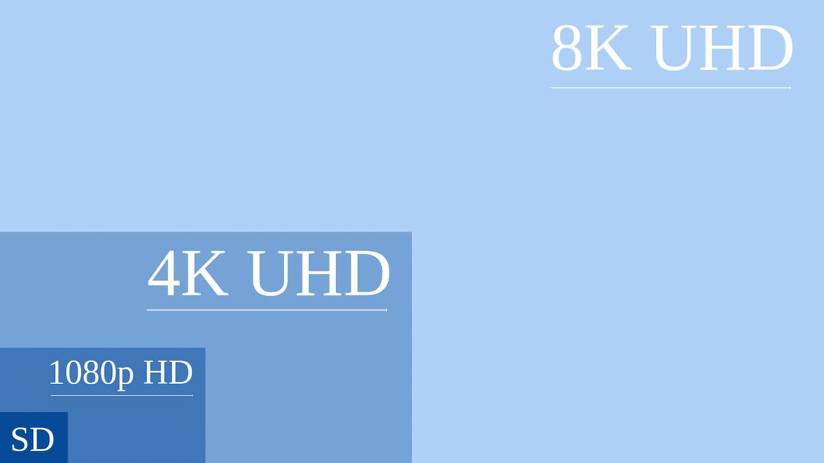 SD HD 4K 8K formats
