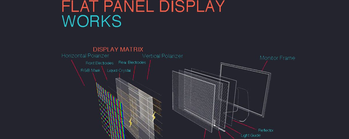 How a Flat Panel Display Works