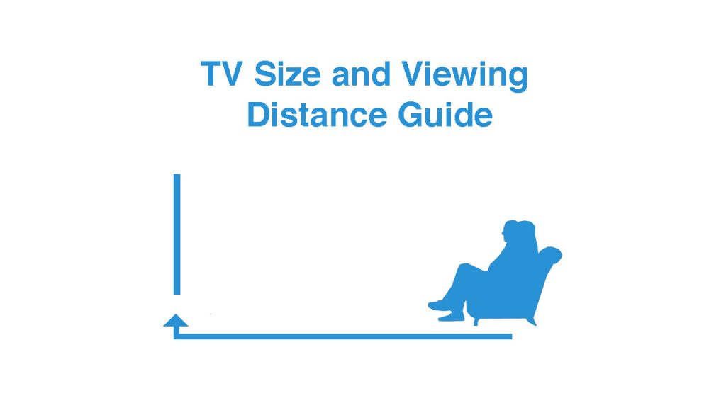 tv size and viewing distance guide multimedia tech. Black Bedroom Furniture Sets. Home Design Ideas
