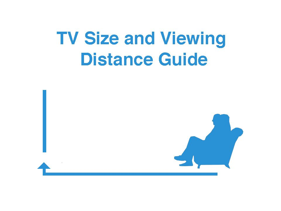 TV Size and Viewing Distance Guide