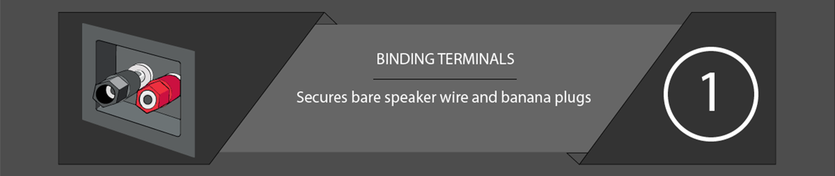Binding Terminals