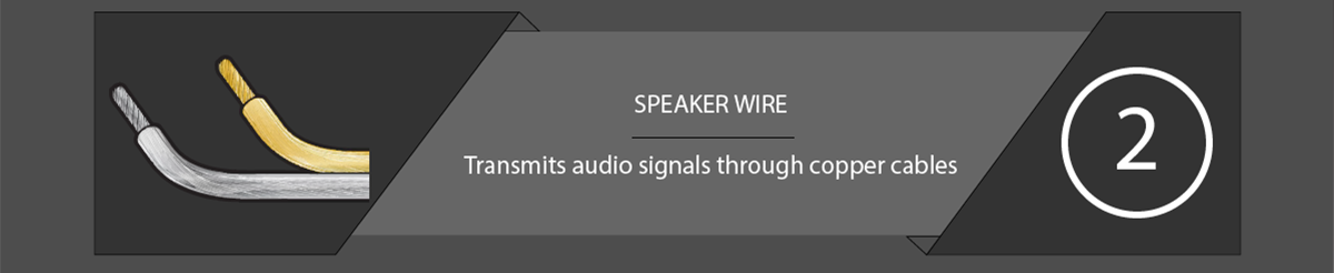 Speaker Connections Speaker Wire