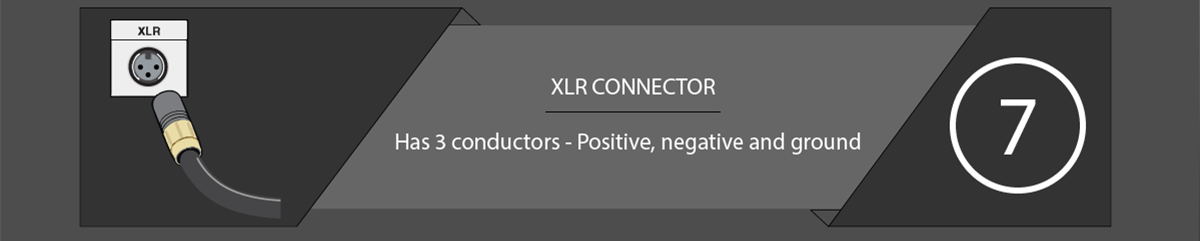 Speaker Connections XLR Connector