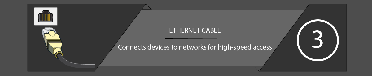 TV Connectors and Ports Ethernet Cable