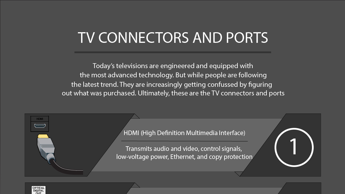 TV Cables